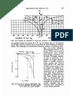 Graficas para mecanica de suelos