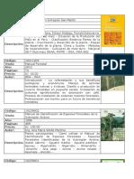 Coleccionable Duravia v.2