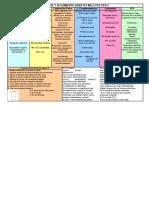 Cuadro Basico de Medicamentos 2012