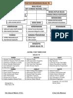 Struktur Organisasi Kelas 7b