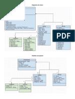 Diagrama de Clases y Modelo Conceptual