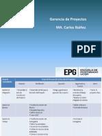 8. Planeamiento de recursos, pptto, costos, Ctrl.pdf