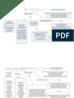 Mapas de Farmaco Hist