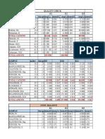Boreholes Quality Control Analysis