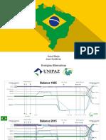 Diagrama de Sankey Brasil