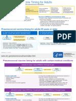 pneumo-vaccine-timing.pdf