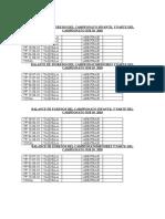 Balance de Ingresos Del to Infantil y Parte Del to Sub 10 2010
