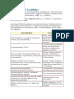 Procariotas.docx