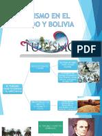 Turismo en El Mundo y Bolivia