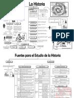 Nociones Generales de La Historia Univeral y Peruana
