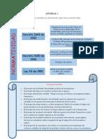 Cuentas contables su clasificación, importancia, normatividad