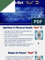 Aleph-Bet the Letter Kaf