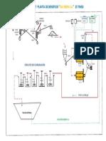 Flow Sheet Da Crein 25 TMSD