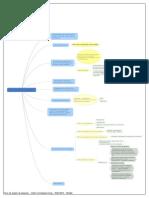 Fluxo da elaboração do projeto de pesquisa