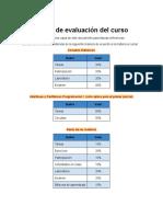 Evaluación - Documentos de Google