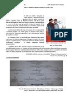 Desarrollo y Crisis Del Modelo Soviético 1945-1991
