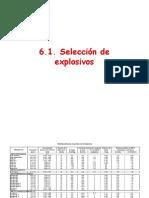 6 Selección de explosivos.pdf