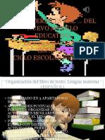 Los Materiales Del Alumno Del Nuevo Modelo Educativoops