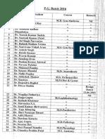 PG Admission List 2016.pdf