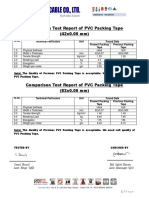 Comparison Test Report of PVC Packing Tape & Weight Calculation