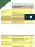 PDSInstall_Checklist.pdf