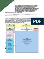 A Graphics Processing Unit
