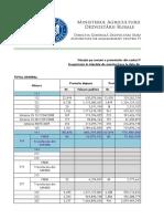 Stadiul_Proiectelor_PNDR_la_data_de_21_iulie_2016_.xlsx