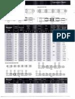 Rexton Chains_NEW.pdf