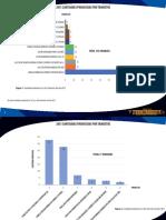 datos producidos por trimestre.pdf