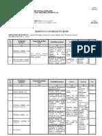 """Planificarea unităţii de învăţare """"OPERAŢII DE PREGĂTIRE A FIRELOR DE URZEALĂ. DEFINIŢIE. SCOP. PRINCIPII DE REALIZARE"""""""