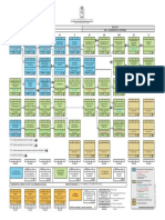 Malla Ing. Sistemas.pdf