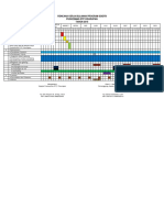 Rencana Bulanan Program SDIDTK