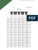 Acordes para el teclado.pdf