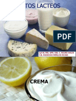 Crema , Mantequilla y Margarina
