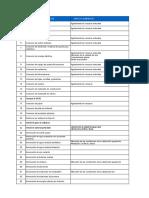 Lista de Aspectos e Impactos