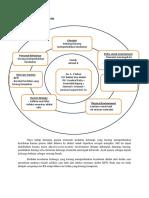 Diagram Mandala of Health