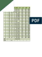 SKKNI Kepmenakertrans 2013-340 Pengawas Pekerjaan Struktur Bangunan Gedung