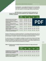 Bateria-riesgo-psicosocial-3.pdf