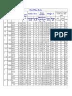 Working_Pressure.pdf