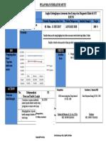 01. IAM - Angka Kelengkapan Assement Awal Inap dan Diagnosis Klinis Oktober - Desember 2017.doc