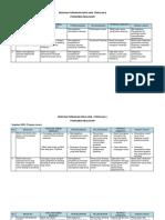 4.3.1.3 Hasil Analisis Pencapaian Indikator Program Lansia