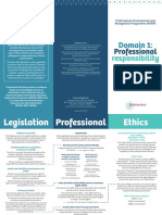 Domain 1 Professional Responsibility.pdf