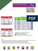 Resultados da 1ª Jornada do Campeonato Nacional da 3ª Divisão em Hóquei em Patins