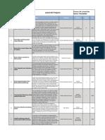 IOTProjectlist2017.pdf