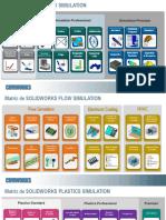 Matriz Solidworks Simulation
