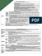 Esquemas Recursos Civiles (1) (1)