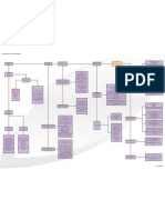 Visual Field Flowchart.vsd123