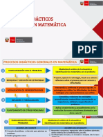 Procesos didacticos Matemática