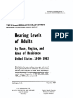 Cdc Hearing Report