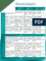 Rubrica2 Fundamentos de la educación mediada por las tic.pdf